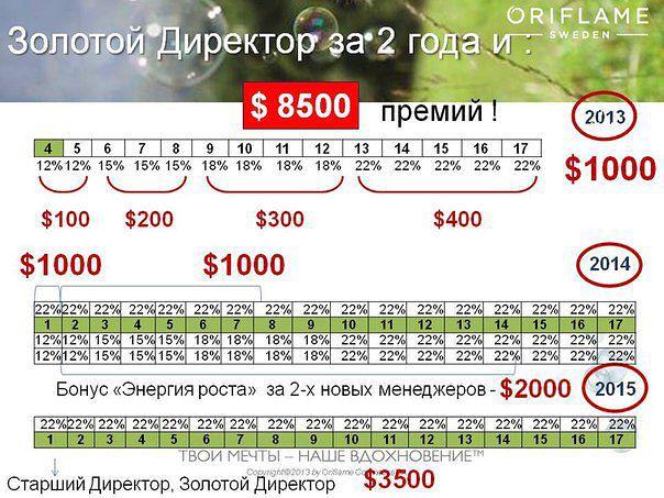 Доска объявлений по работе в интернете земля кстовская.подать бесплатное объявление